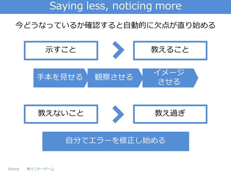 Saying less, noticing more